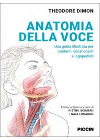 Anatomia della Voce di Dimon