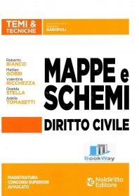 mappe e schemi diritto civile