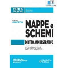 mappe e schemi: diritto amministrativo
