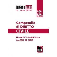 COMPENDIO DI DIRITTO CIVILE 2021 MAIOR