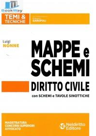 manuali mappe e schemi di diritto  civile