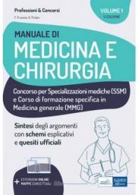 Manuale di Medicina e Chirurgia di Frusone, Puliani