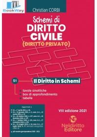 schemi di diritto civile (diritto privato) 2021